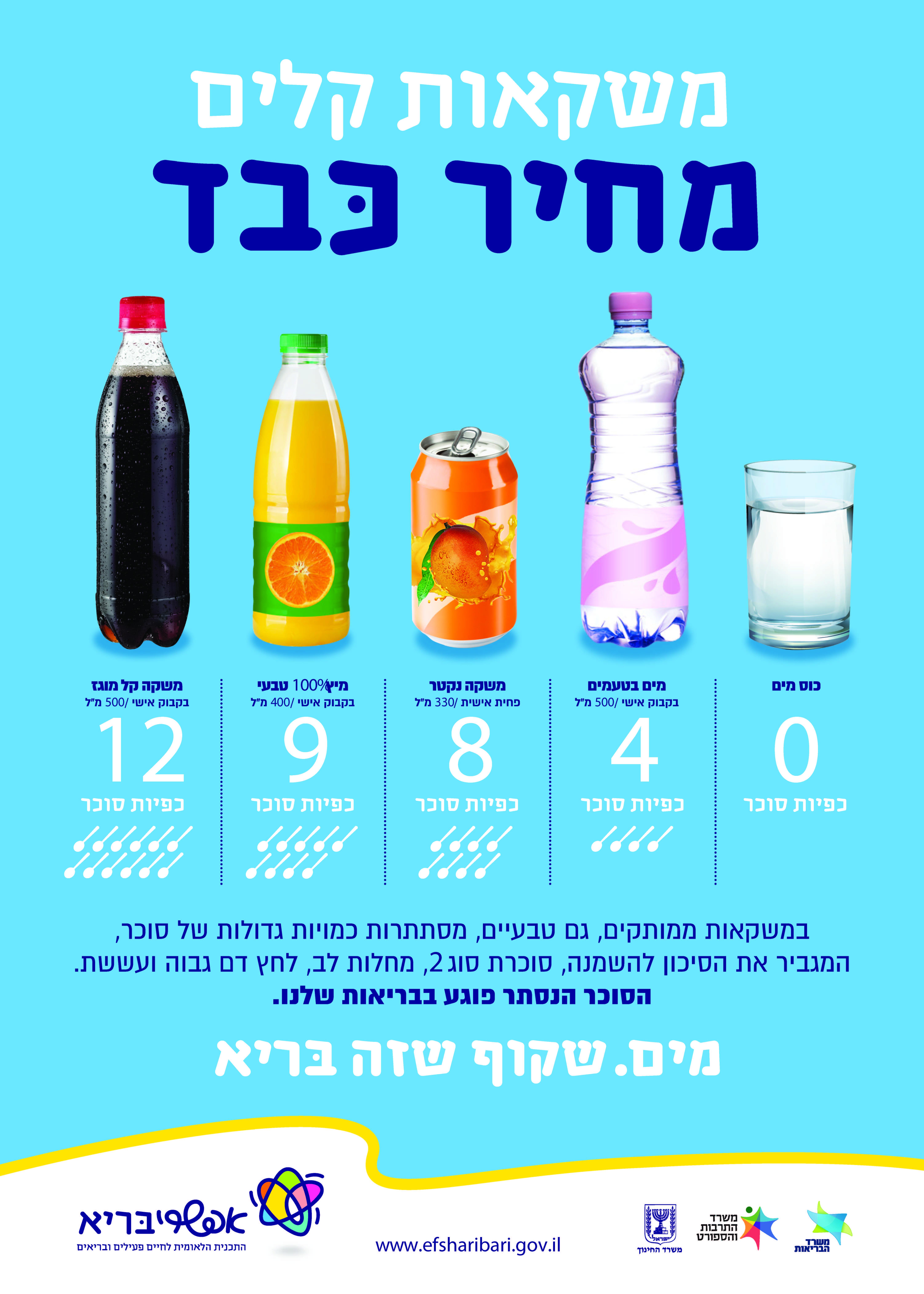 משקאות קלים מחיר כבד